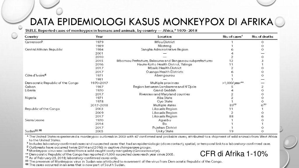 MONKEYPOX-07