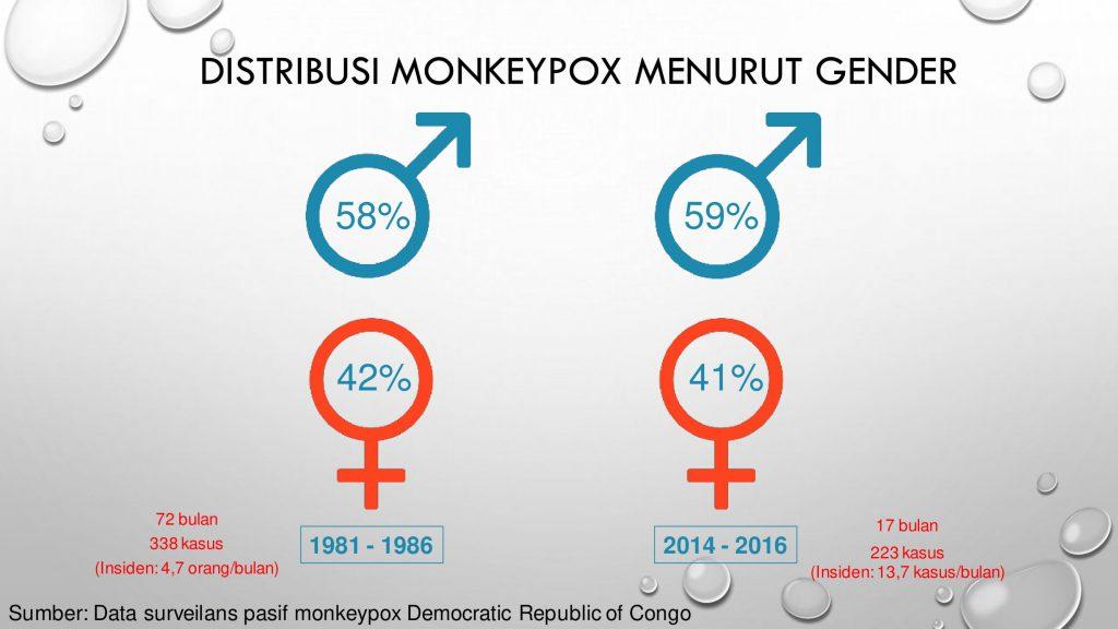 MONKEYPOX-08