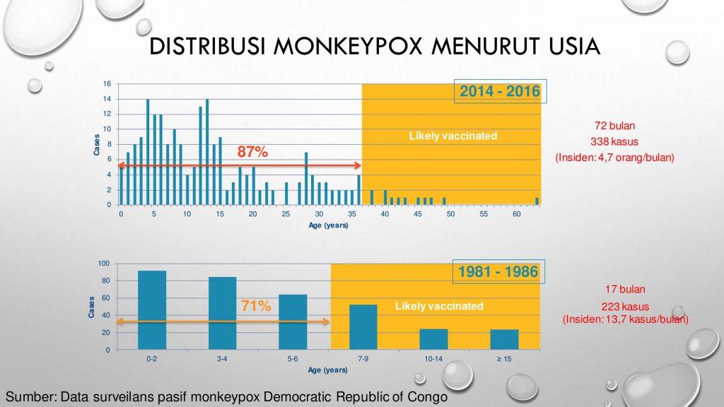 MONKEYPOX-09