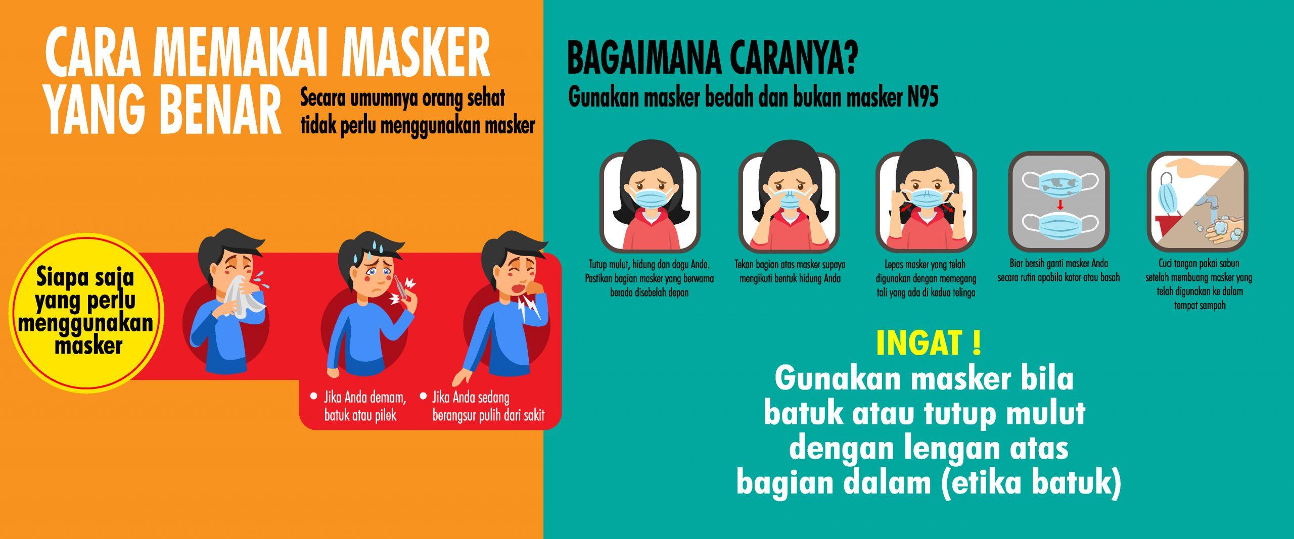 Dinas Kesehatan Provinsi Kalimantan Barat Dinas Kesehatan Provinsi Kalimantan Barat
